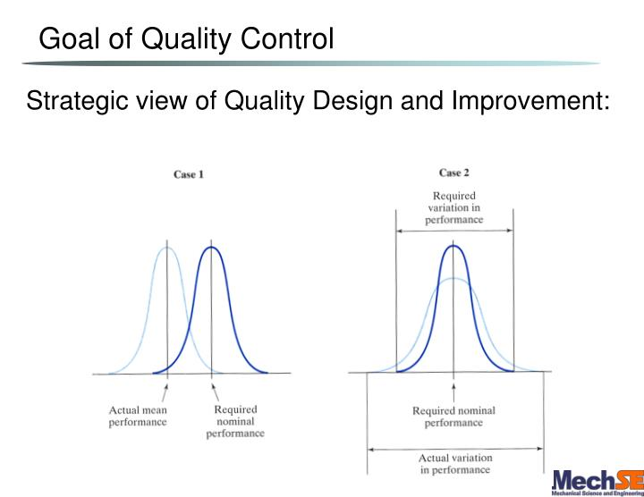 Goal of quality control