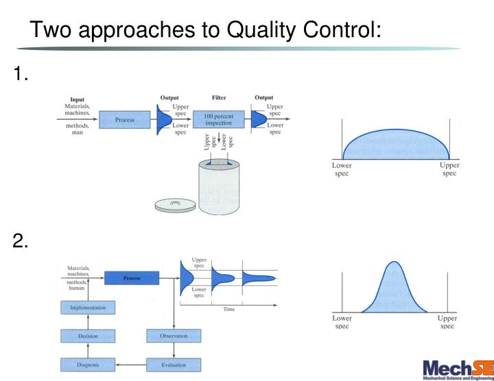 Two approaches to Quality Control: