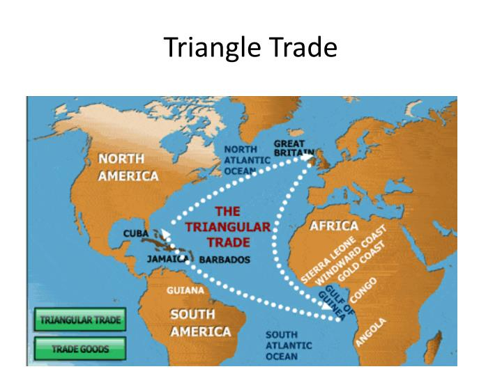 Triangle Trade