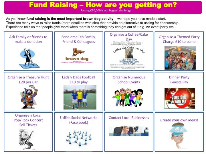Fund Raising – How are you getting on?
