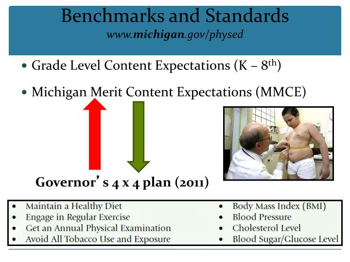 Benchmarks and Standards