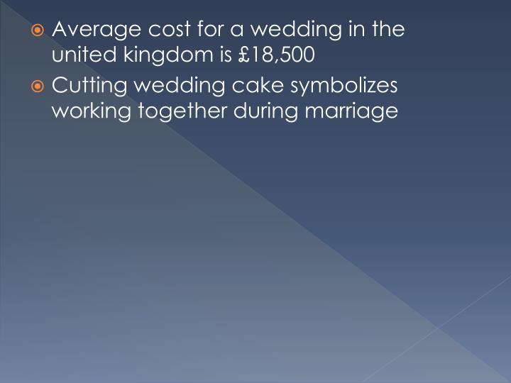 Average cost for a wedding in the united kingdom is £18,500