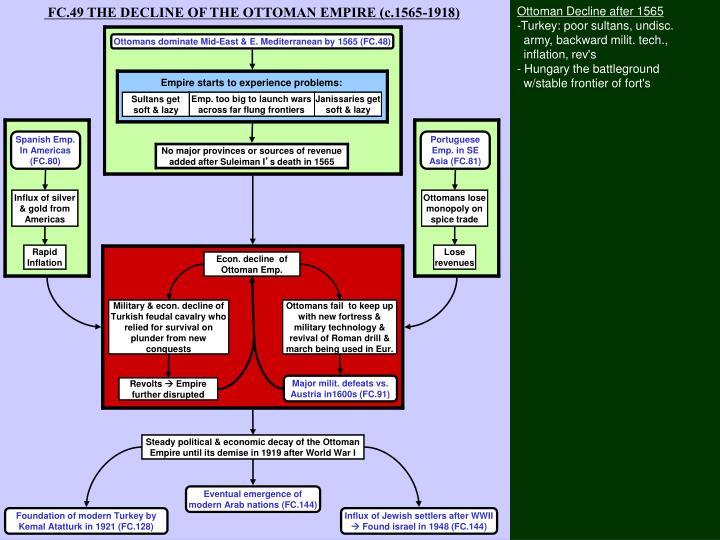 FC.49 THE DECLINE OF THE OTTOMAN EMPIRE (c.1565-1918)