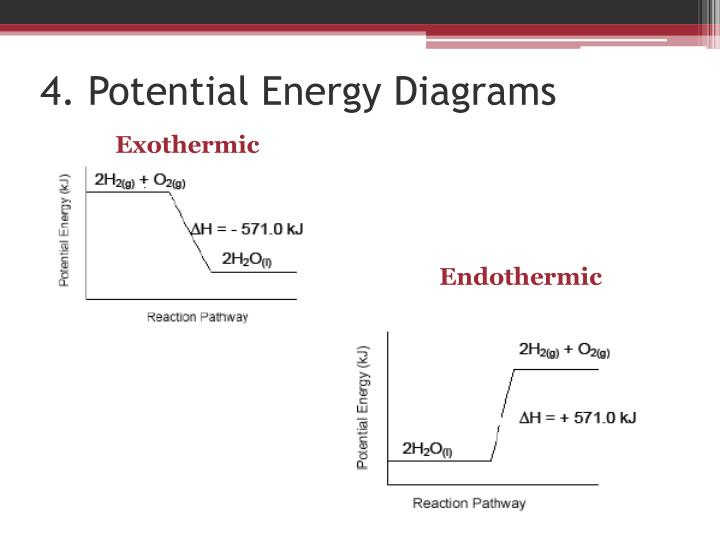 Ppt Energy And Heat Powerpoint Presentation Id1552165