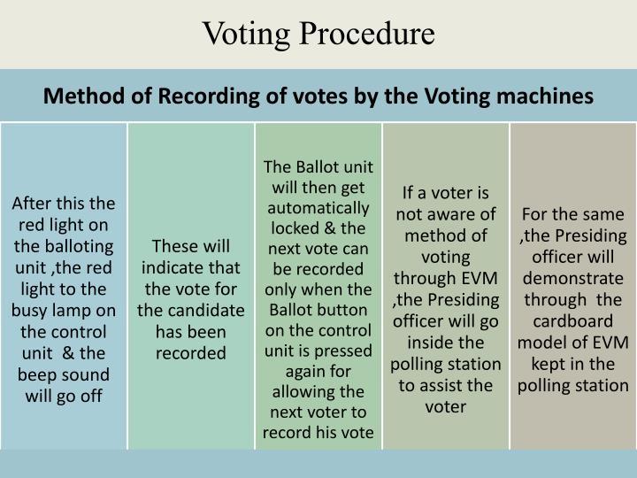 Voting Procedure