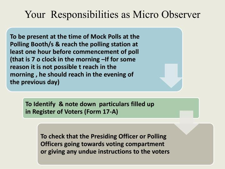 Y our responsibilities as micro observer