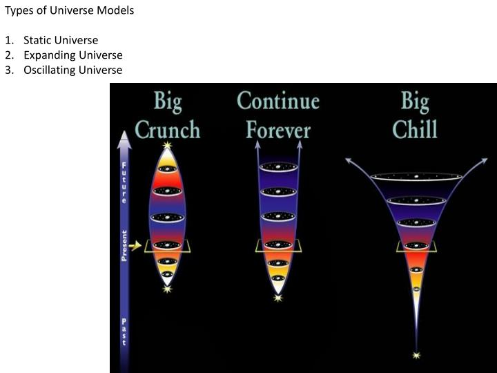 Types of Universe Models