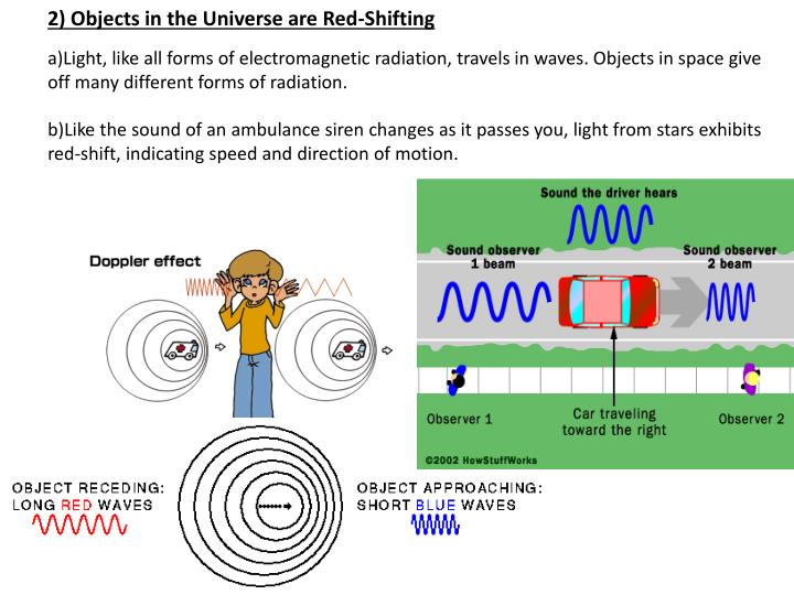 2) Objects in the Universe are Red-Shifting