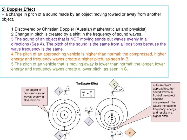 5) Doppler Effect
