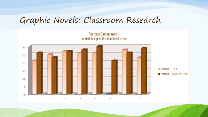 Graphic Novels: Classroom Research