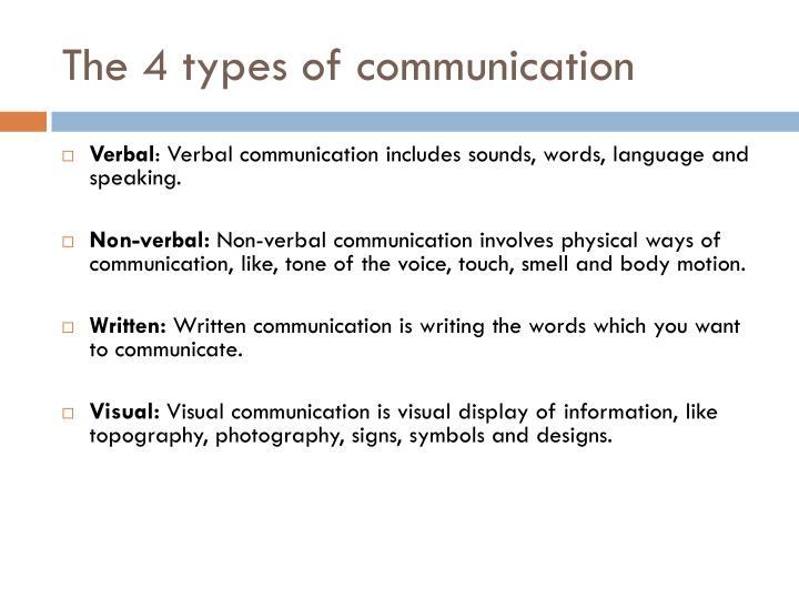 100+ Four Types Of Communication Skills – yasminroohi