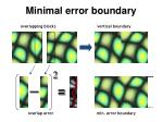 minimal error boundary