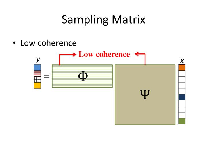 Sampling Matrix