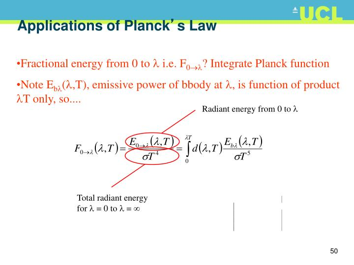 Radiant energy from 0 to