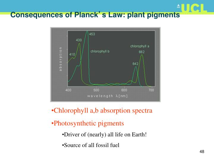 Consequences of Planck