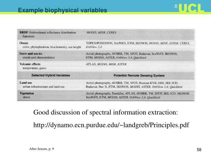 Example biophysical variables