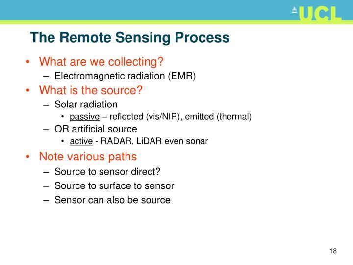 The Remote Sensing
