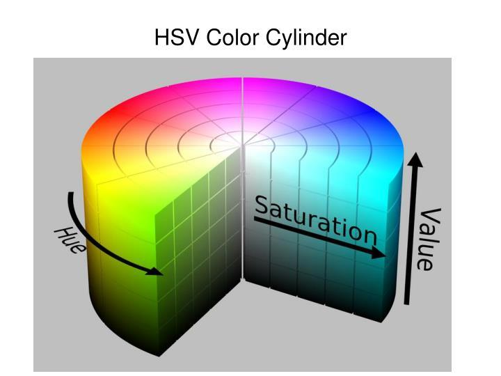 HSV Color Cylinder