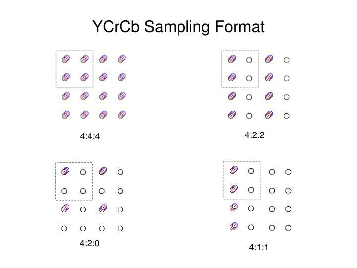 YCrCb Sampling Format