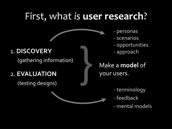 First what is user research