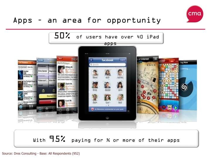 Apps - an area for opportunity