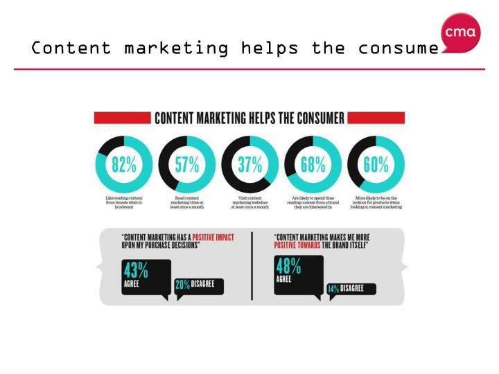 Content marketing helps the consumer