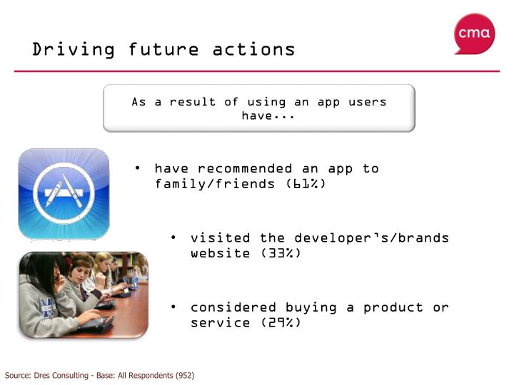 Driving future actions