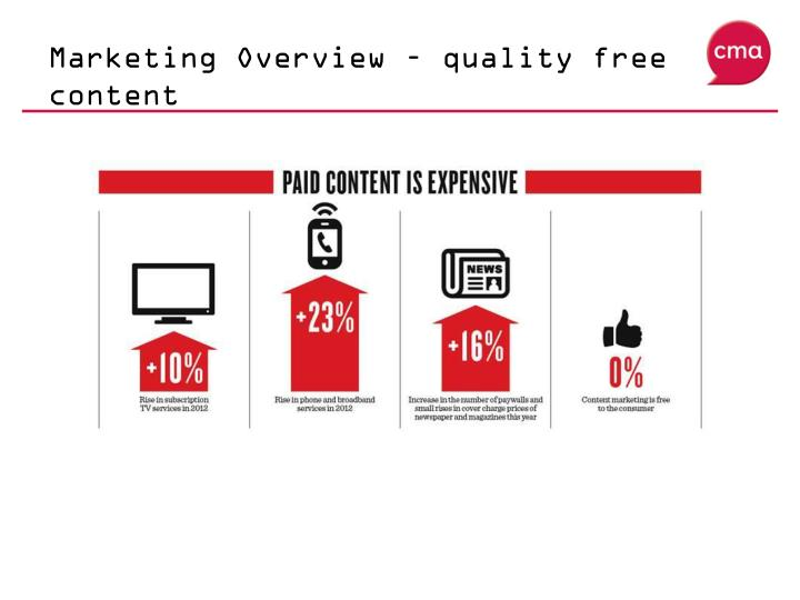 Marketing Overview – quality free content