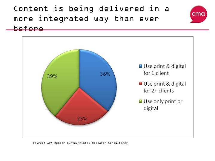 Content is being delivered in a more integrated way than ever before