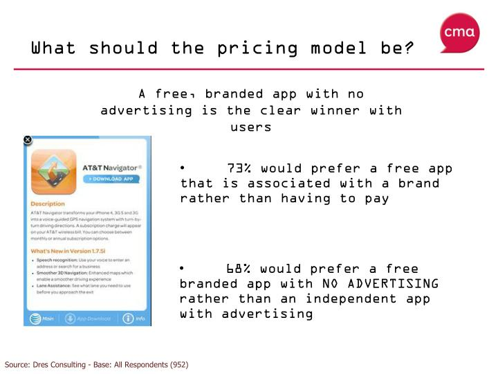What should the pricing model be?