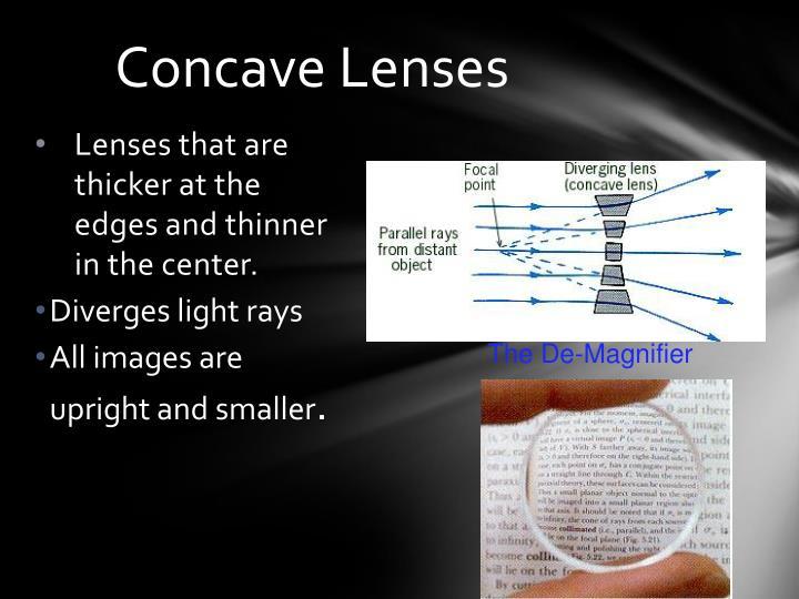 Concave Lenses