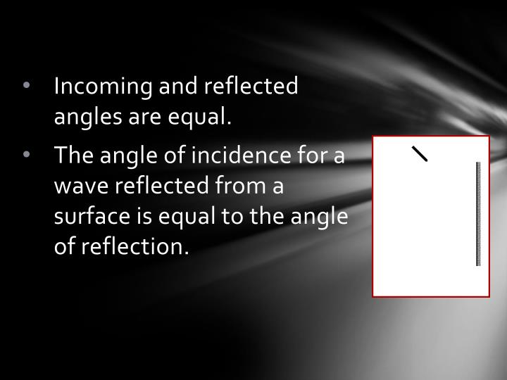 Incoming and reflected angles are