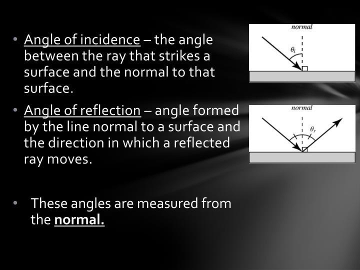 Angle of incidence