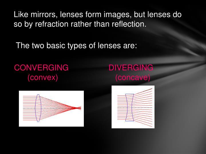Like mirrors, lenses form images, but lenses do