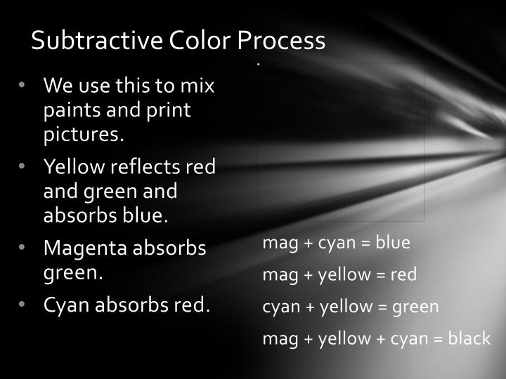 Subtractive Color Process