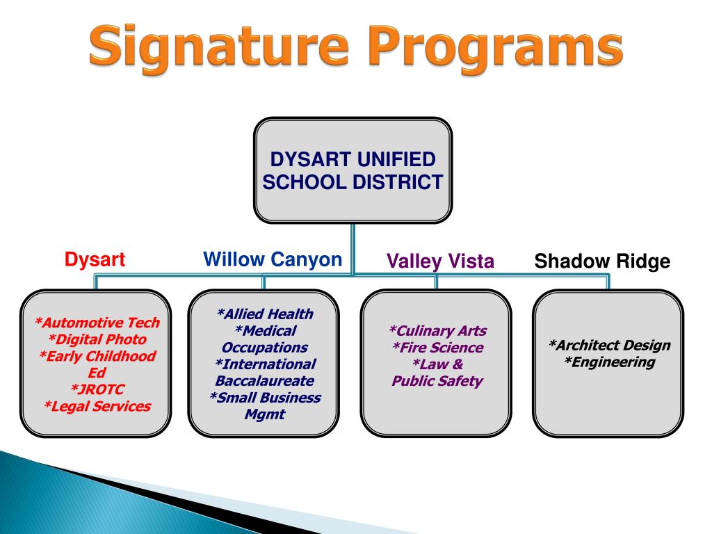 PPT - WELCOME INCOMING FRESHMEN PowerPoint Presentation - ID