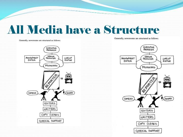 All Media have a Structure