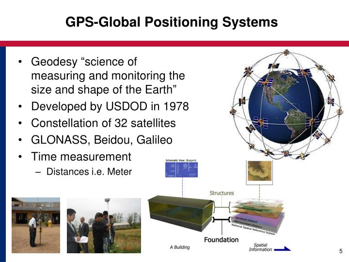 an analysis of the global positioning system gps As the global positioning system  lead to a global system of naviga-tion today, gps is saving lives  2 beyond discovery gps makes it possible.