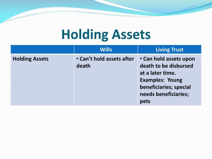 Holding Assets