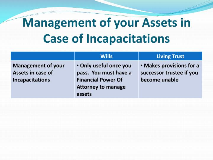 Management of your Assets in Case of Incapacitations