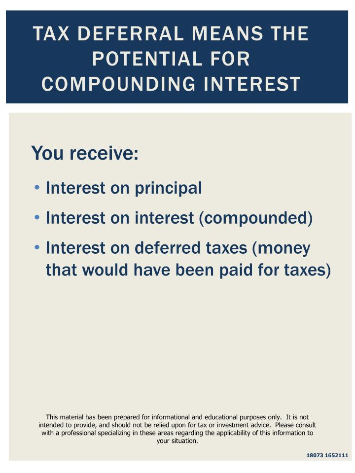 Tax Deferral Means the Potential for Compounding Interest