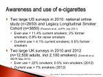 awareness and use of e cigarettes