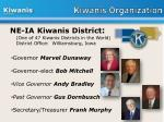 kiwanis organization1
