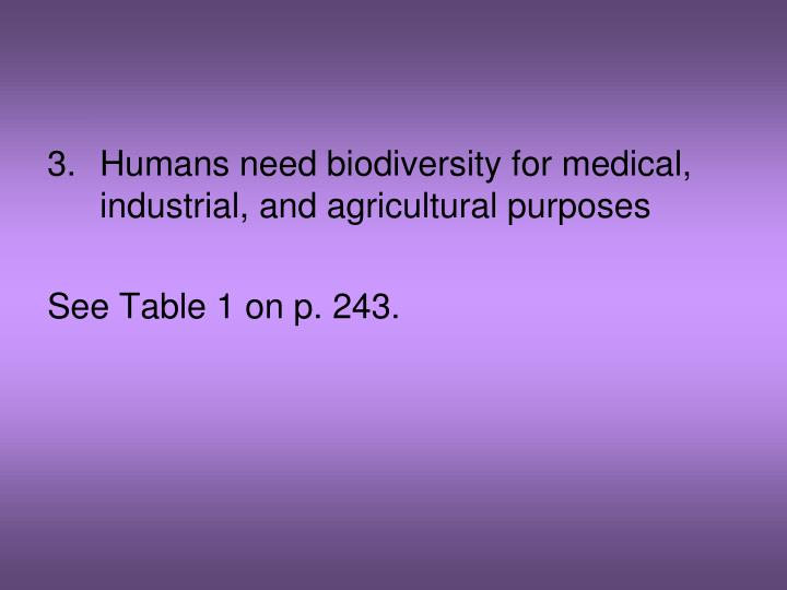 Humans need biodiversity for medical, industrial, and agricultural purposes