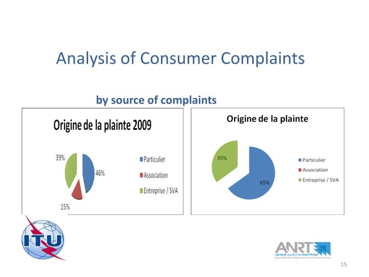 an analysis of the consumers identity Pdf | this article investigates the possessions and activities that consumers love  and their role in the construction of a coherent identity  la contribution des  profils d'identité digitale pour l'analyse des comportements des adolescents sur.