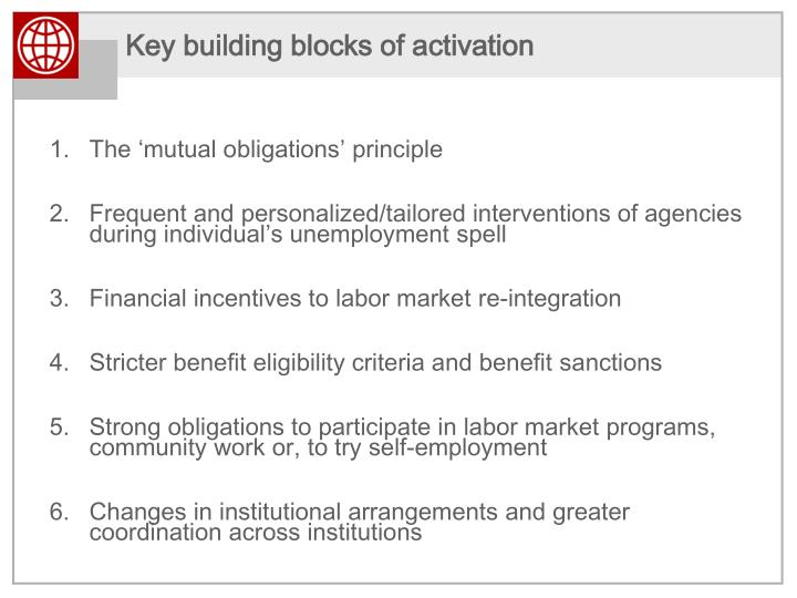 Key building blocks of activation