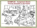 examples assignment sketch find the strengths in this family