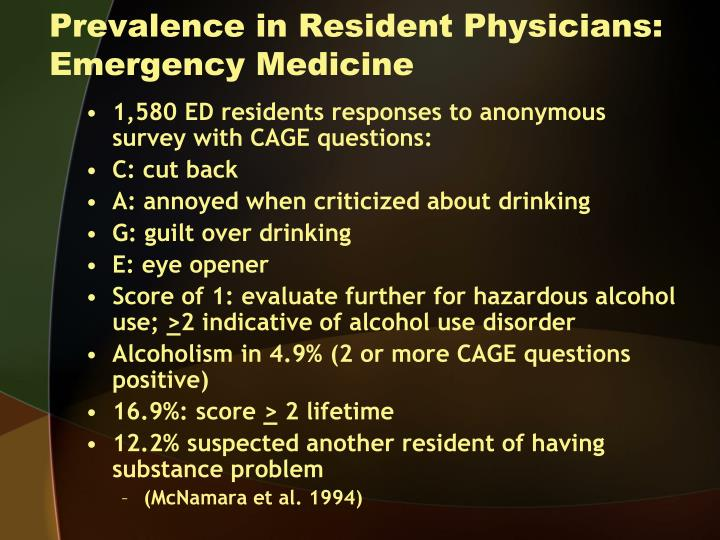 Prevalence in Resident Physicians: Emergency Medicine