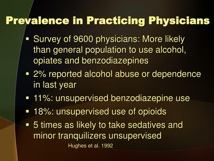 Prevalence in Practicing Physicians