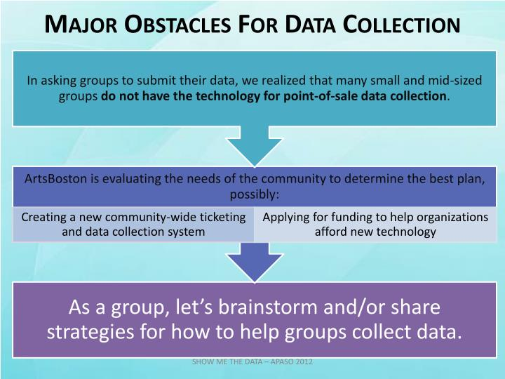 Major Obstacles For Data Collection